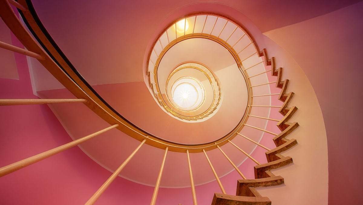 Spiral of Brand Customer Experience