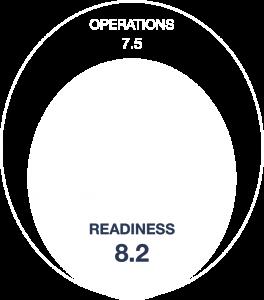 Franchise Marketing Benchmark Report
